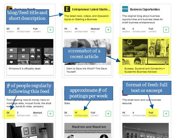 6 feedly screenshot small business results